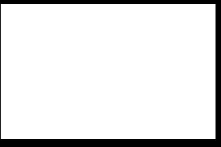 Alberton Primary School